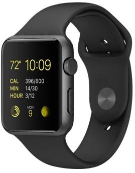 1585042880.9767apple Watch Sport 42mm Space Grey Aluminum Fwvphm 2 4 2